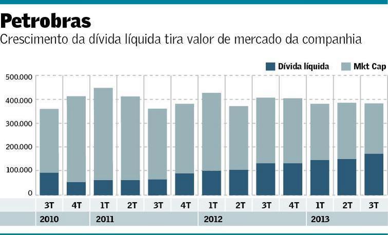 Petrobras Brasil Plural