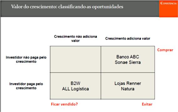 Tabela Constancia